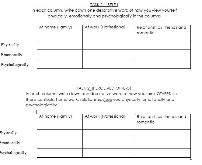 Screenshot tables